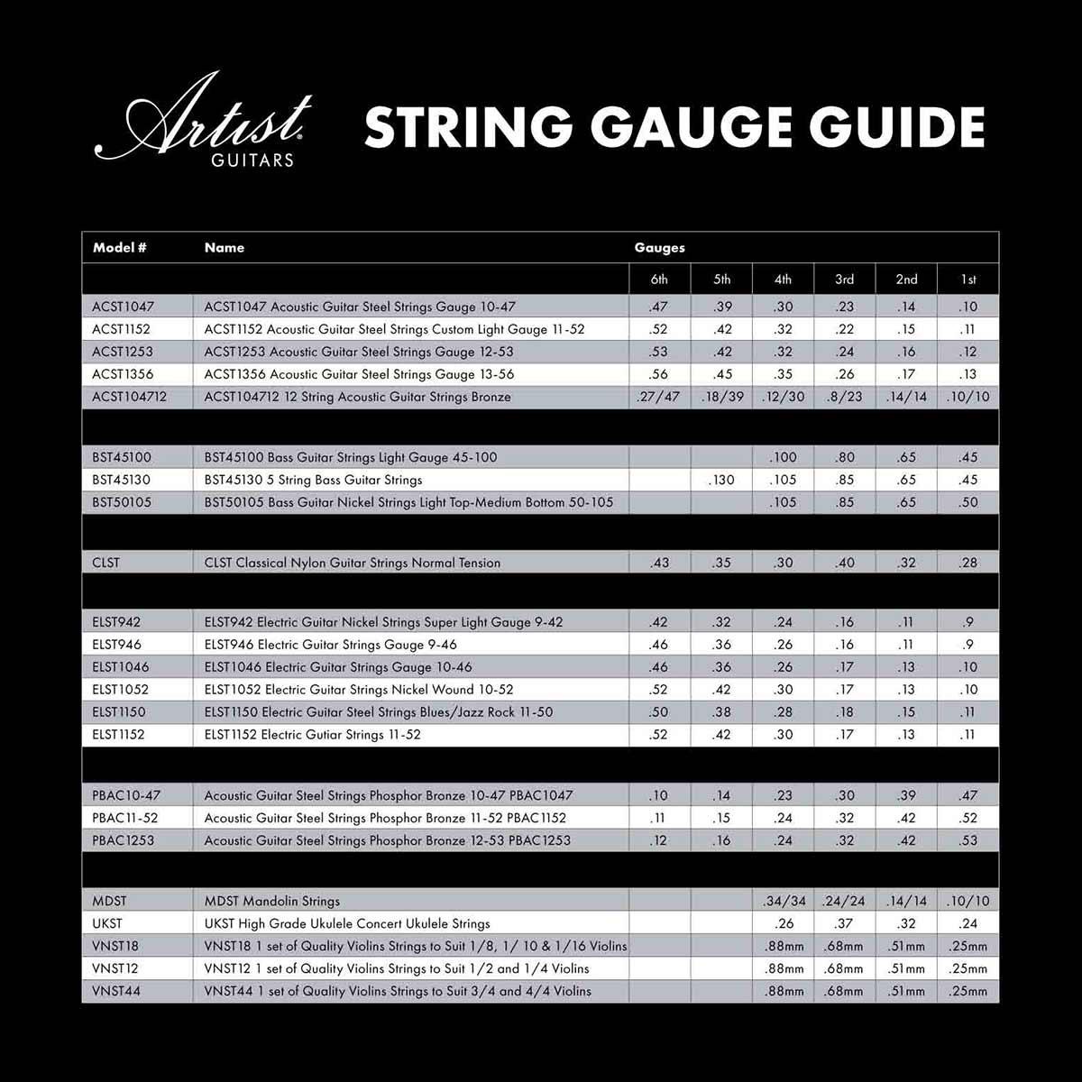 string gauge chart. Black Bedroom Furniture Sets. Home Design Ideas